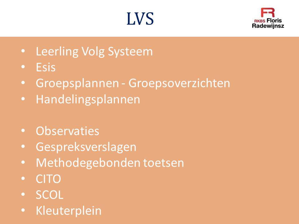 LVS Leerling Volg Systeem Esis Groepsplannen - Groepsoverzichten