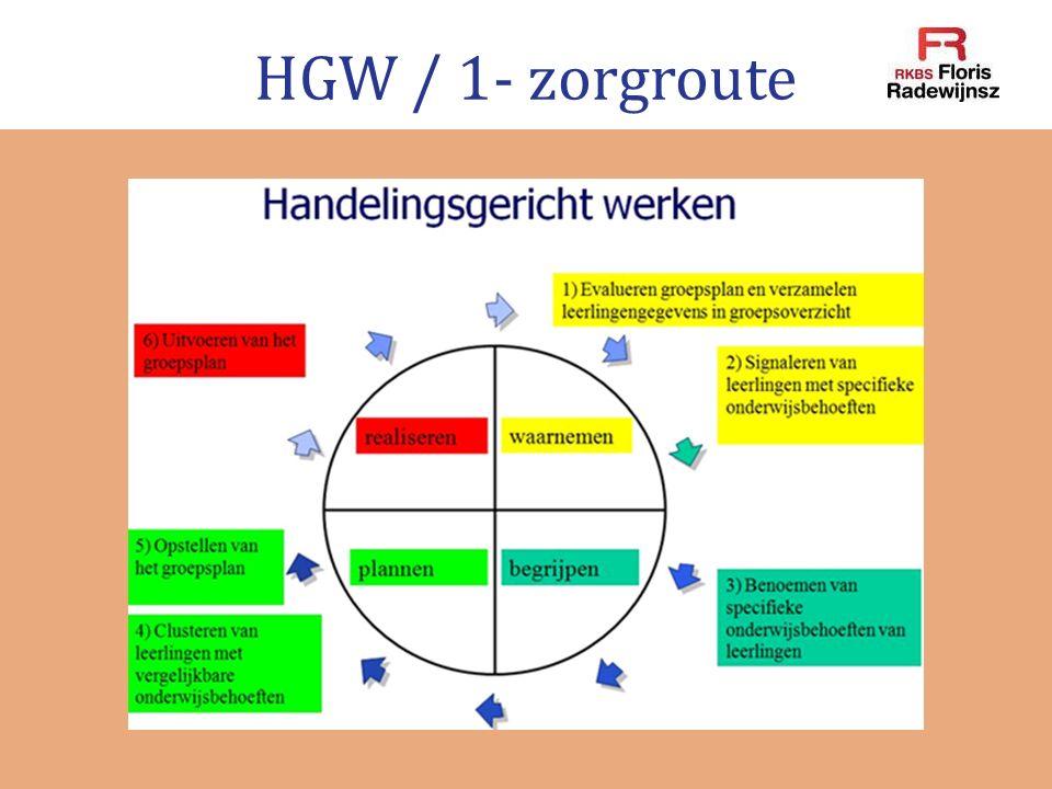 HGW / 1- zorgroute Jessica
