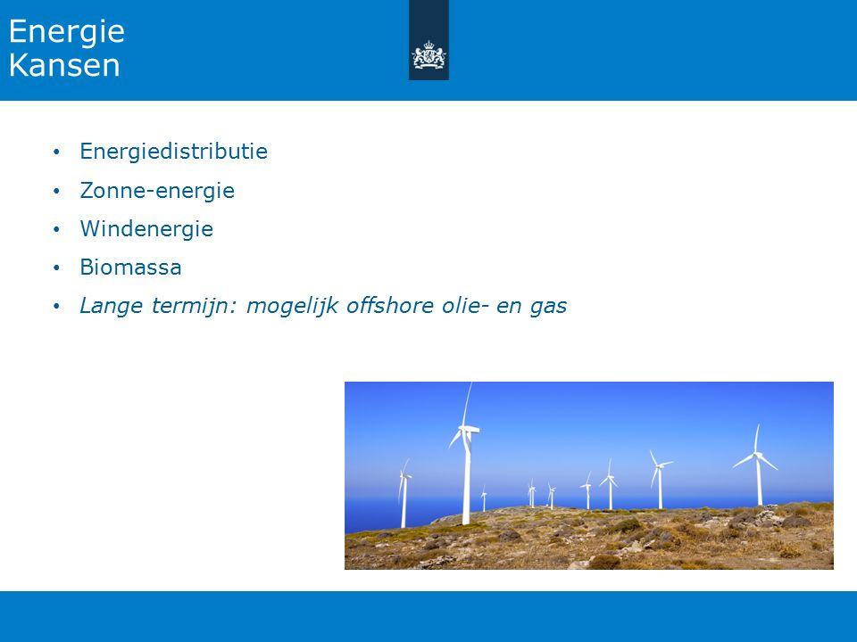 Energie Kansen Energiedistributie Zonne-energie Windenergie Biomassa