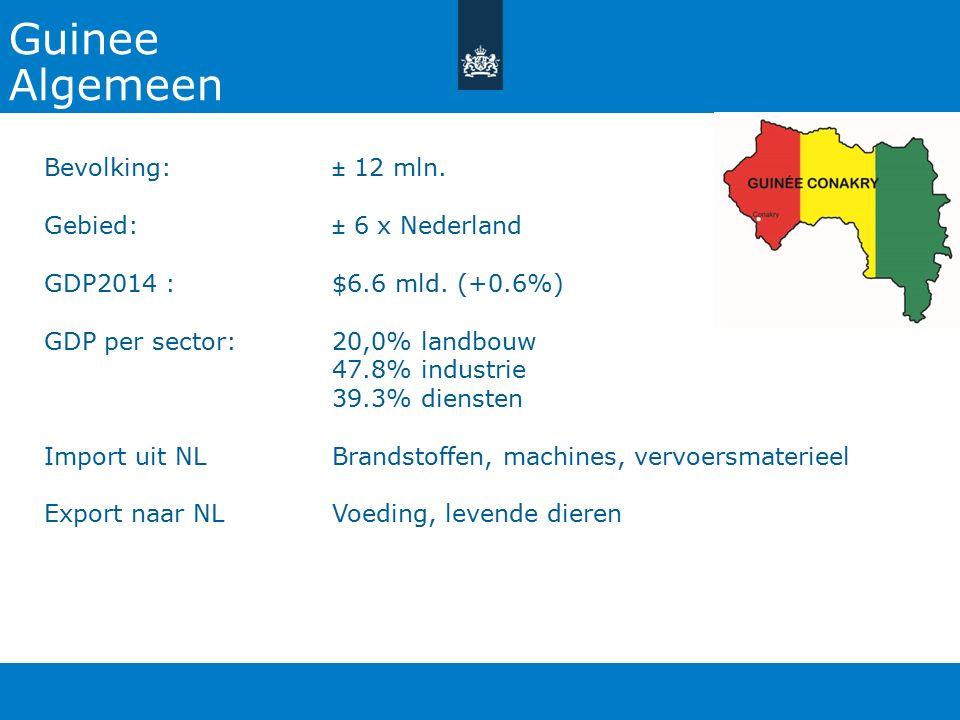 Guinee Algemeen Bevolking: ± 12 mln. Gebied: ± 6 x Nederland
