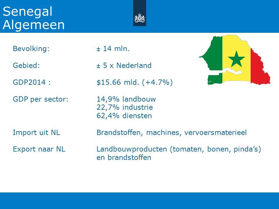 Senegal Algemeen Bevolking: ± 14 mln. Gebied: ± 5 x Nederland