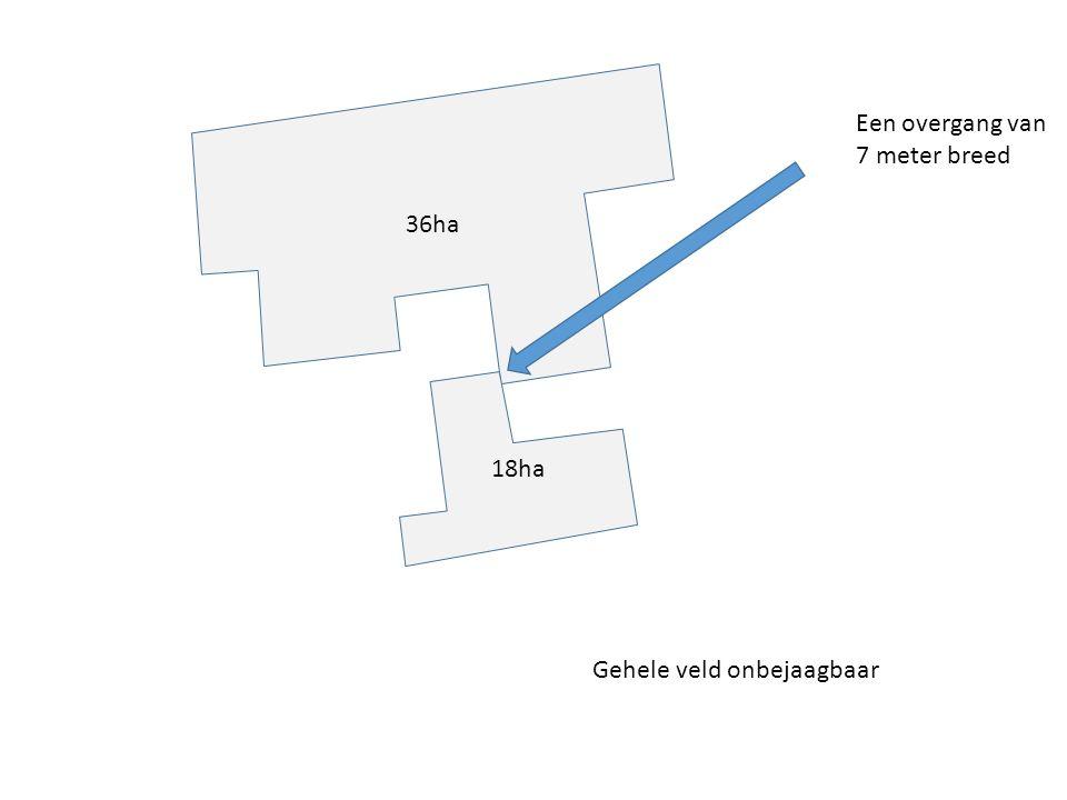 36ha Een overgang van 7 meter breed 18ha Gehele veld onbejaagbaar