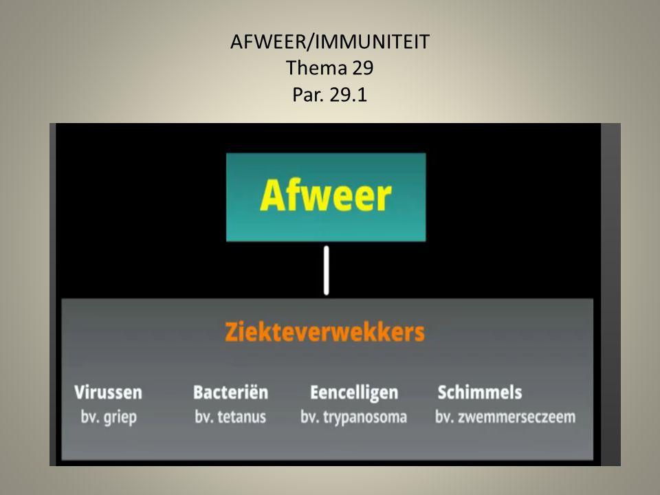 AFWEER/IMMUNITEIT Thema 29 Par. 29.1