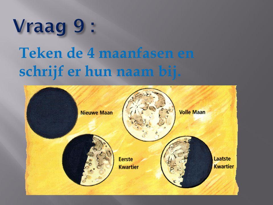Vraag 9 : Teken de 4 maanfasen en schrijf er hun naam bij.