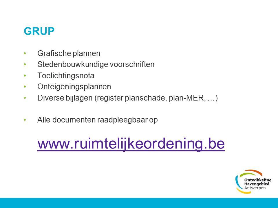 GRUP Grafische plannen Stedenbouwkundige voorschriften
