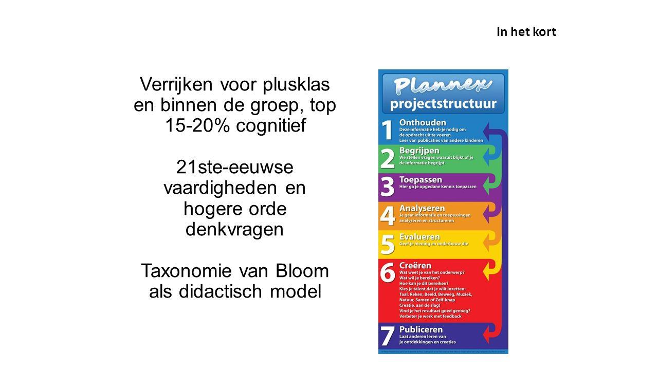 Verrijken voor plusklas en binnen de groep, top 15-20% cognitief