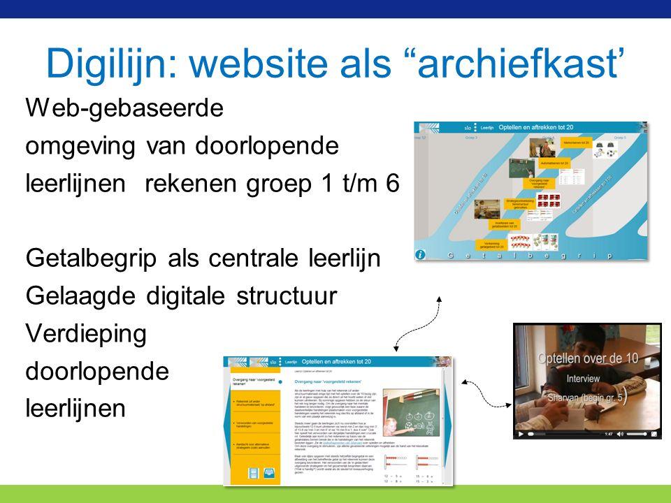 Digilijn: website als archiefkast'