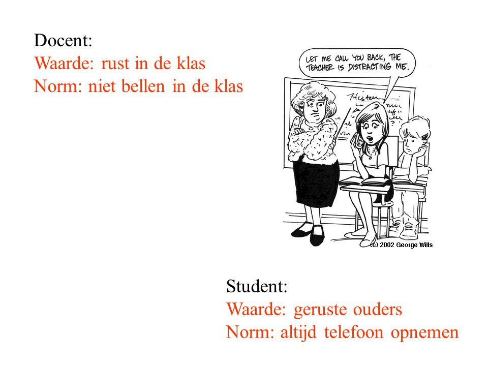 Docent: Waarde: rust in de klas Norm: niet bellen in de klas