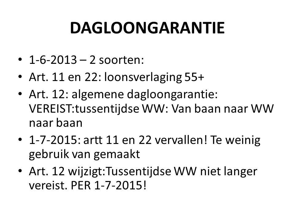 DAGLOONGARANTIE 1-6-2013 – 2 soorten: