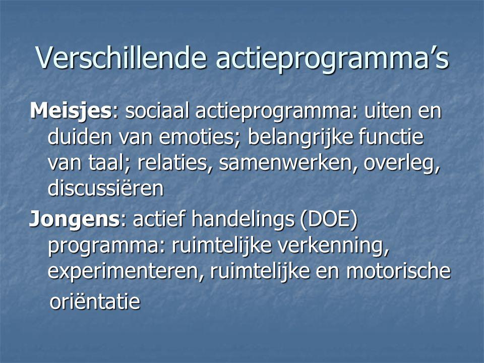 Verschillende actieprogramma's