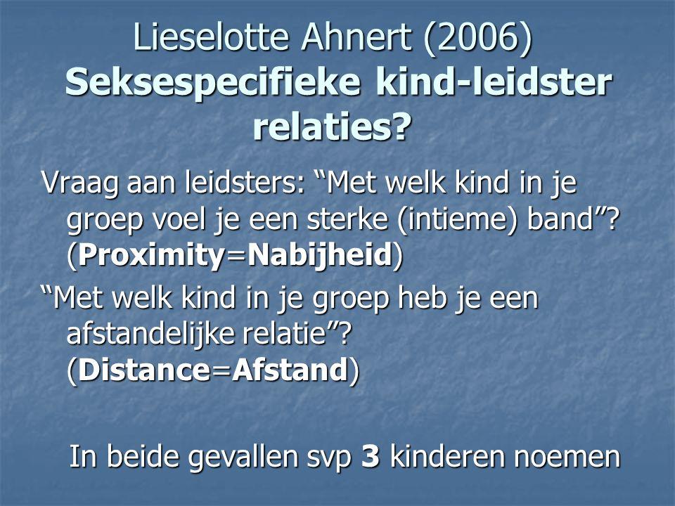 Lieselotte Ahnert (2006) Seksespecifieke kind-leidster relaties