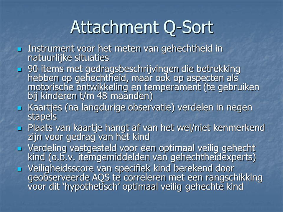 Attachment Q-Sort Instrument voor het meten van gehechtheid in natuurlijke situaties.