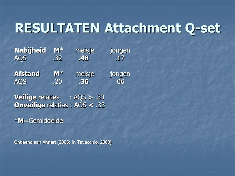 RESULTATEN Attachment Q-set