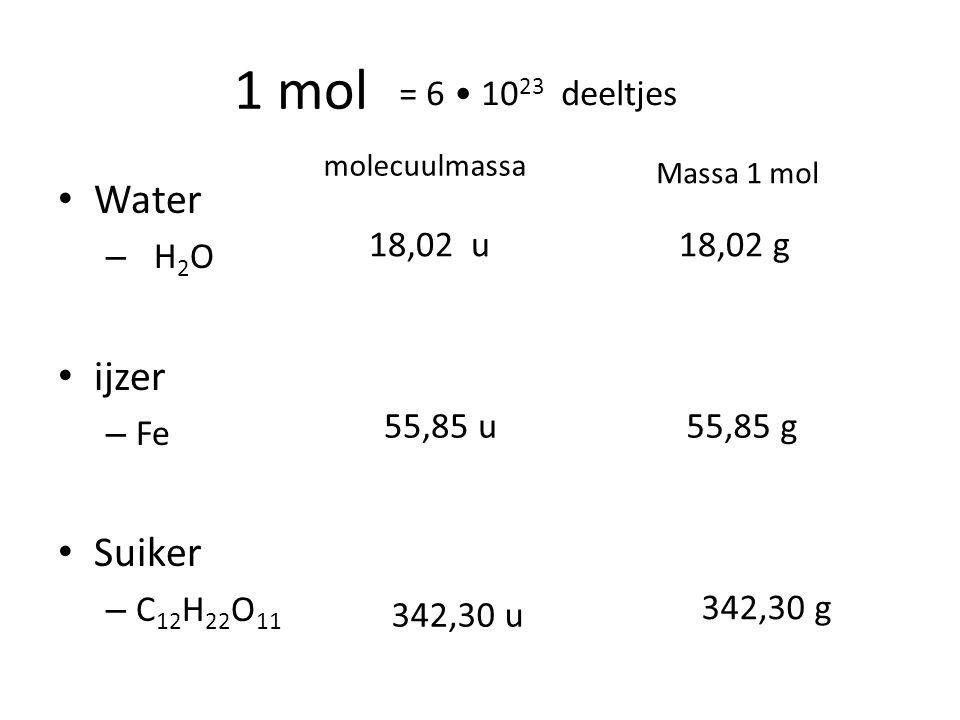 1 mol Water ijzer Suiker = 6 • 1023 deeltjes H2O Fe C12H22O11 18,02 u