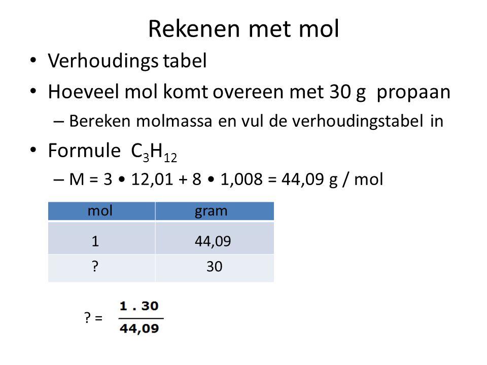 Rekenen met mol Verhoudings tabel