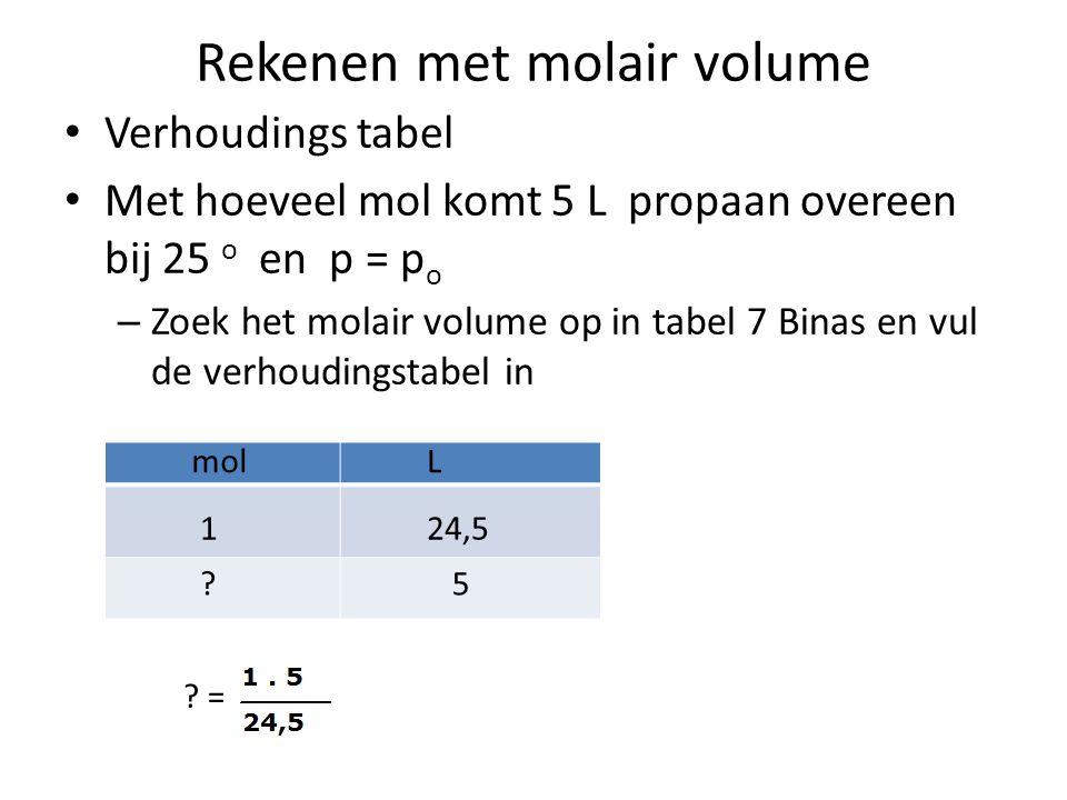 Rekenen met molair volume