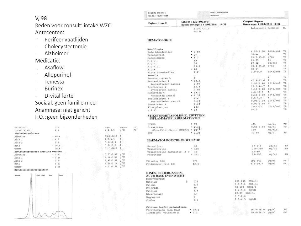 V, 98 Reden voor consult: intake WZC. Antecenten: Perifeer vaatlijden. Cholecystectomie. Alzheimer.