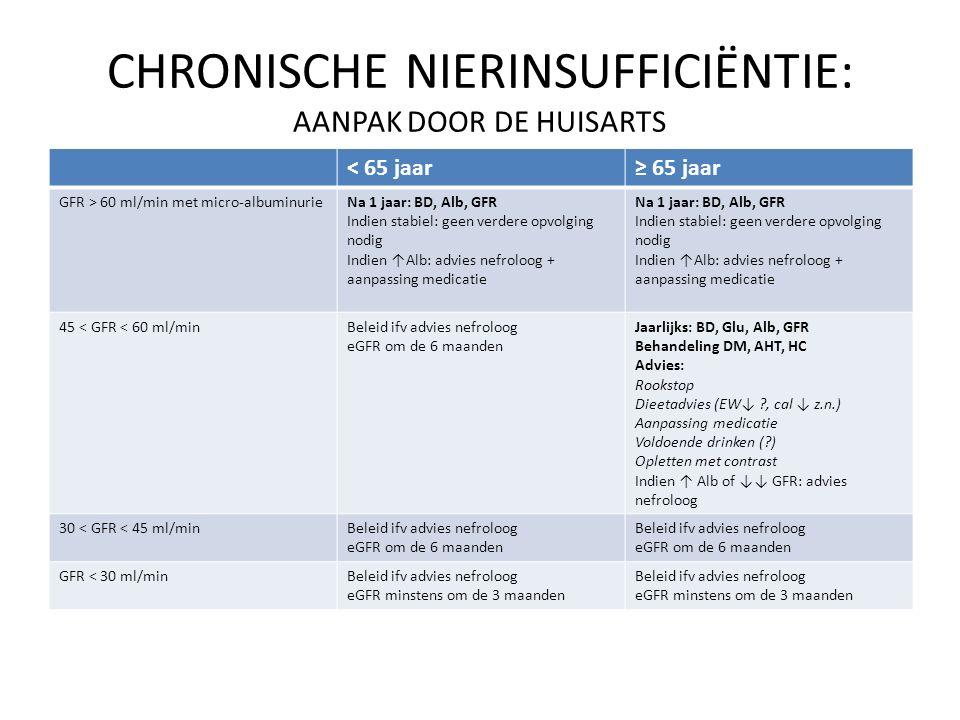 CHRONISCHE NIERINSUFFICIËNTIE: AANPAK DOOR DE HUISARTS