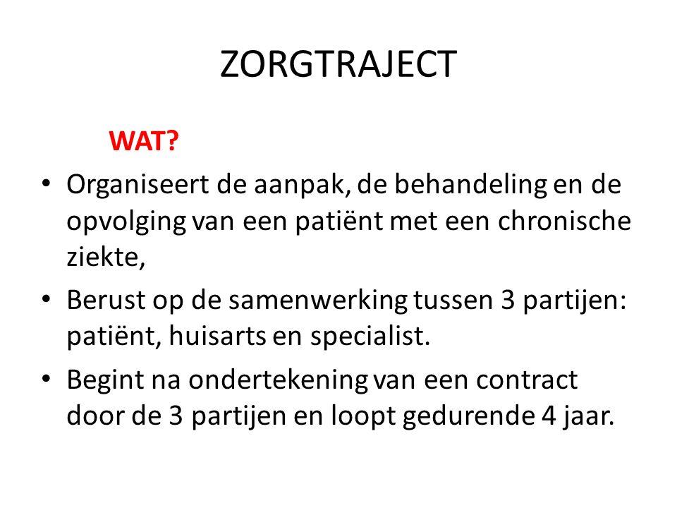 ZORGTRAJECT WAT Organiseert de aanpak, de behandeling en de opvolging van een patiënt met een chronische ziekte,
