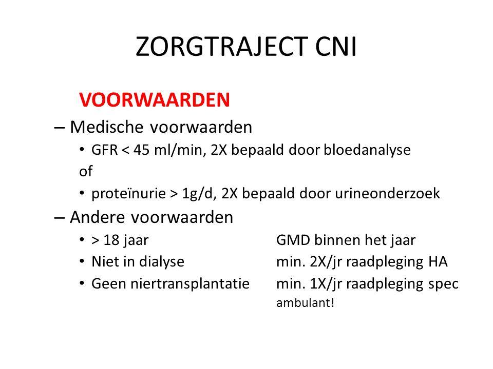 ZORGTRAJECT CNI VOORWAARDEN Medische voorwaarden Andere voorwaarden