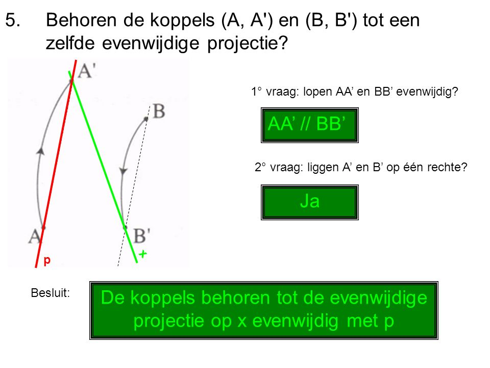 De koppels behoren tot de evenwijdige projectie op x evenwijdig met p