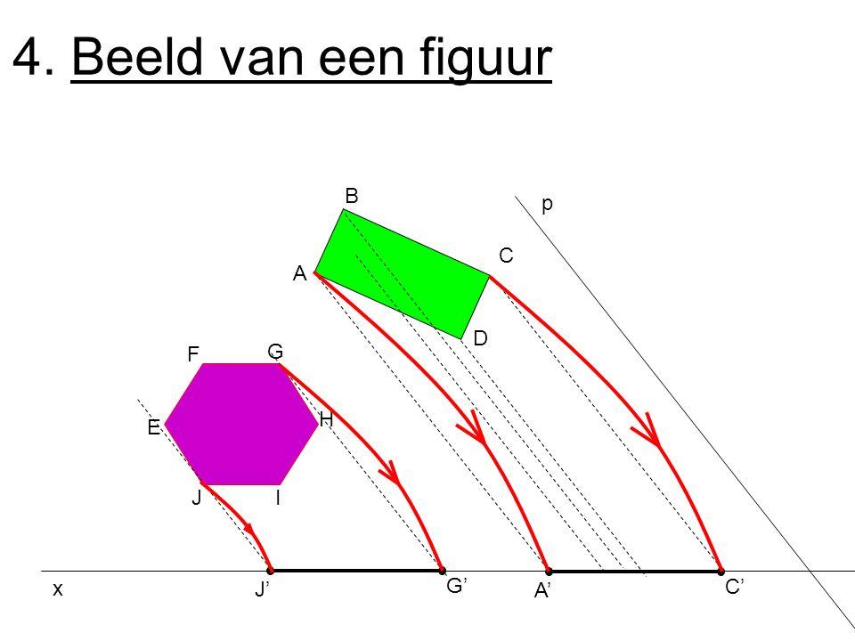 4. Beeld van een figuur B p C A D F G H E J I x J' G' A' C'