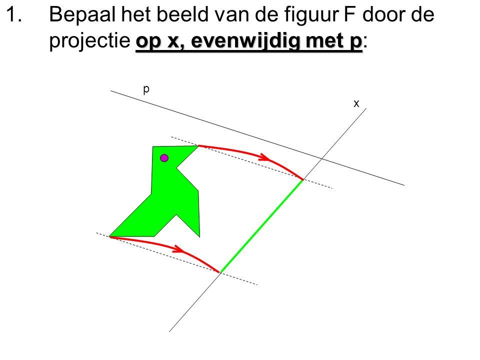 Bepaal het beeld van de figuur F door de projectie op x, evenwijdig met p: