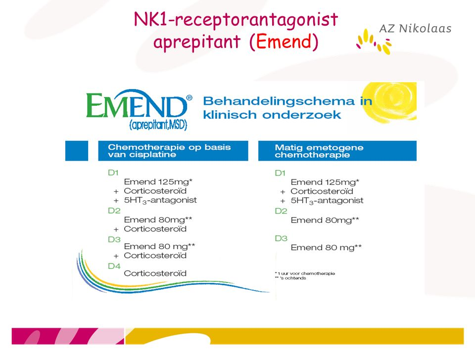 NK1-receptorantagonist aprepitant (Emend)