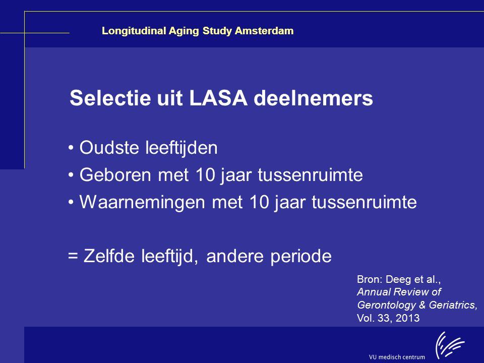 Selectie uit LASA deelnemers