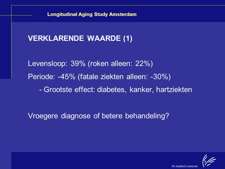 VERKLARENDE WAARDE (1) Levensloop: 39% (roken alleen: 22%) Periode: -45% (fatale ziekten alleen: -30%)