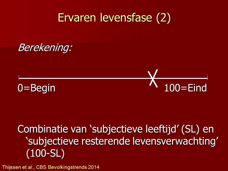 Ervaren levensfase (2) Berekening: 0=Begin 100=Eind