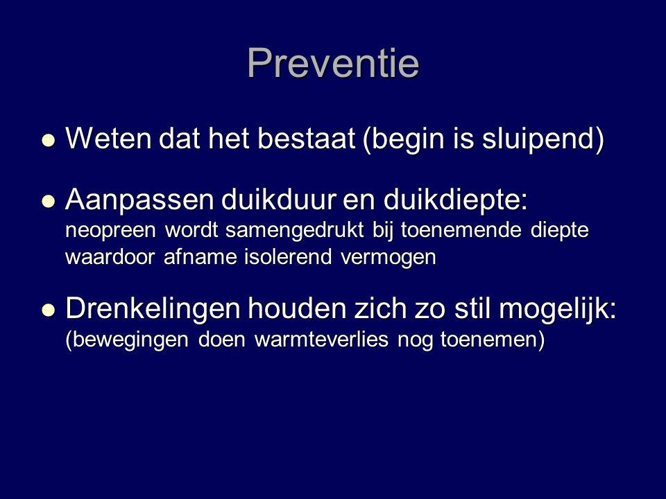 Preventie Weten dat het bestaat (begin is sluipend)