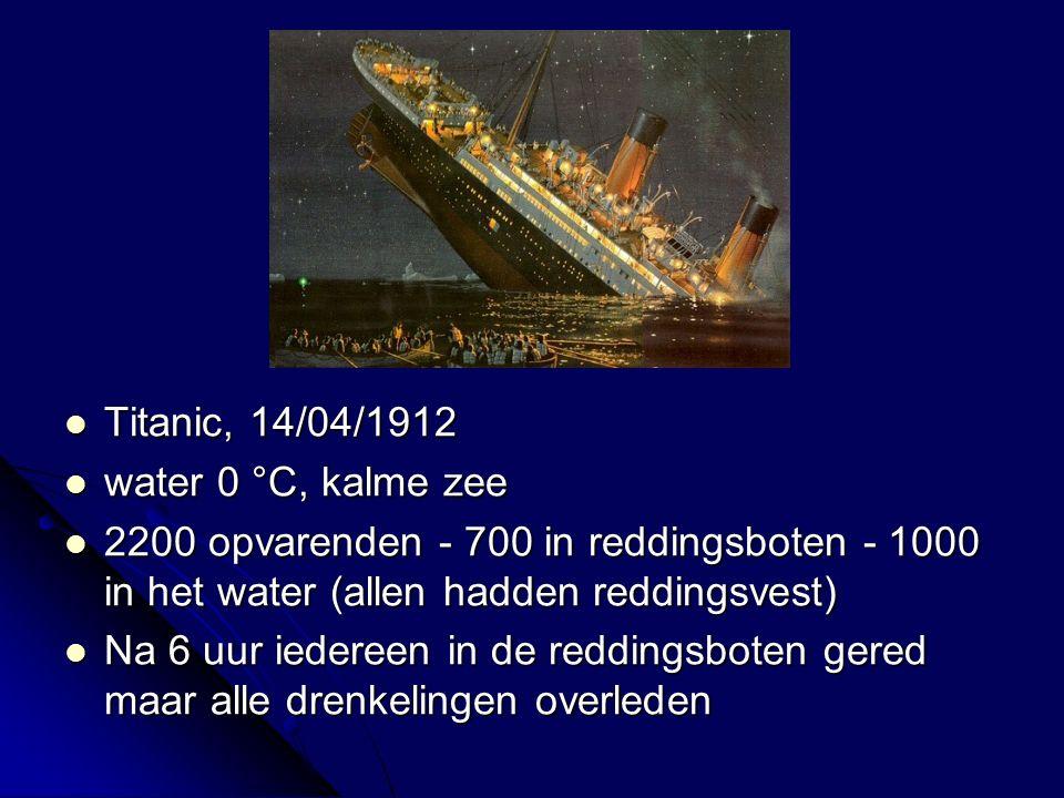 Titanic, 14/04/1912 water 0 °C, kalme zee. 2200 opvarenden - 700 in reddingsboten - 1000 in het water (allen hadden reddingsvest)