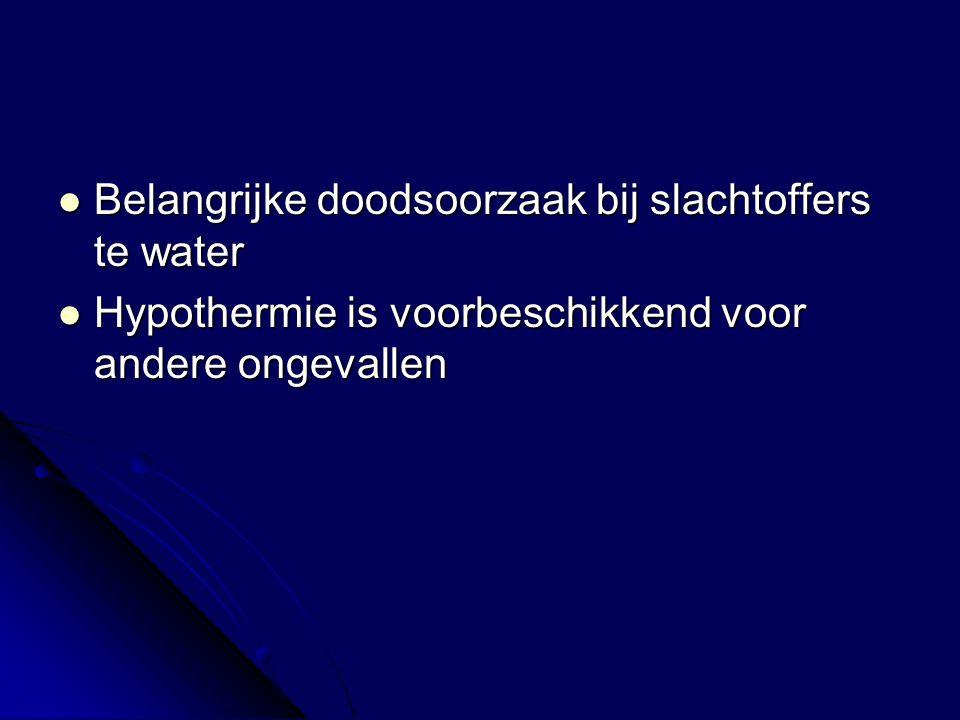 Belangrijke doodsoorzaak bij slachtoffers te water