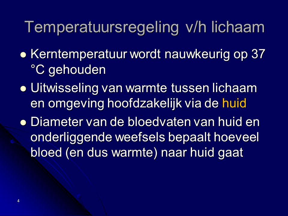 Temperatuursregeling v/h lichaam