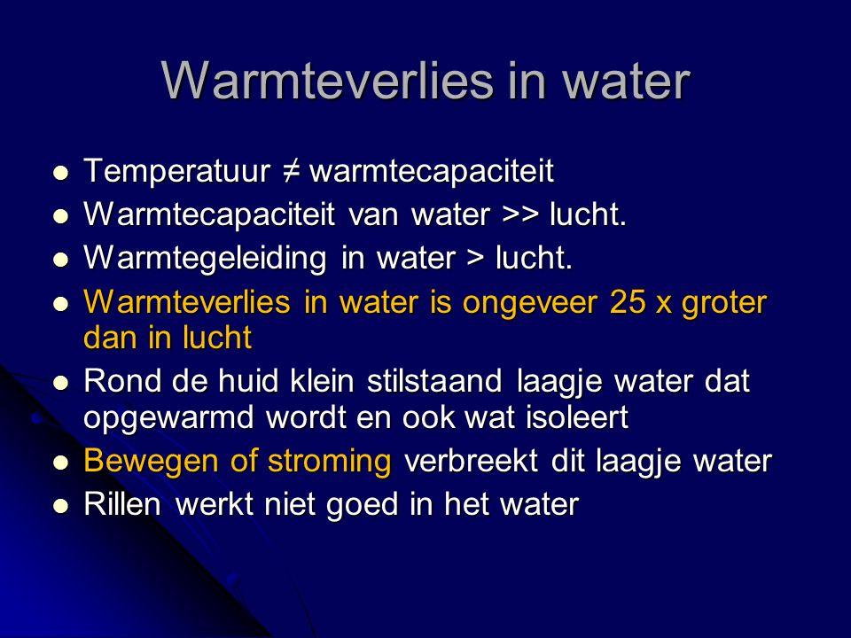 Warmteverlies in water