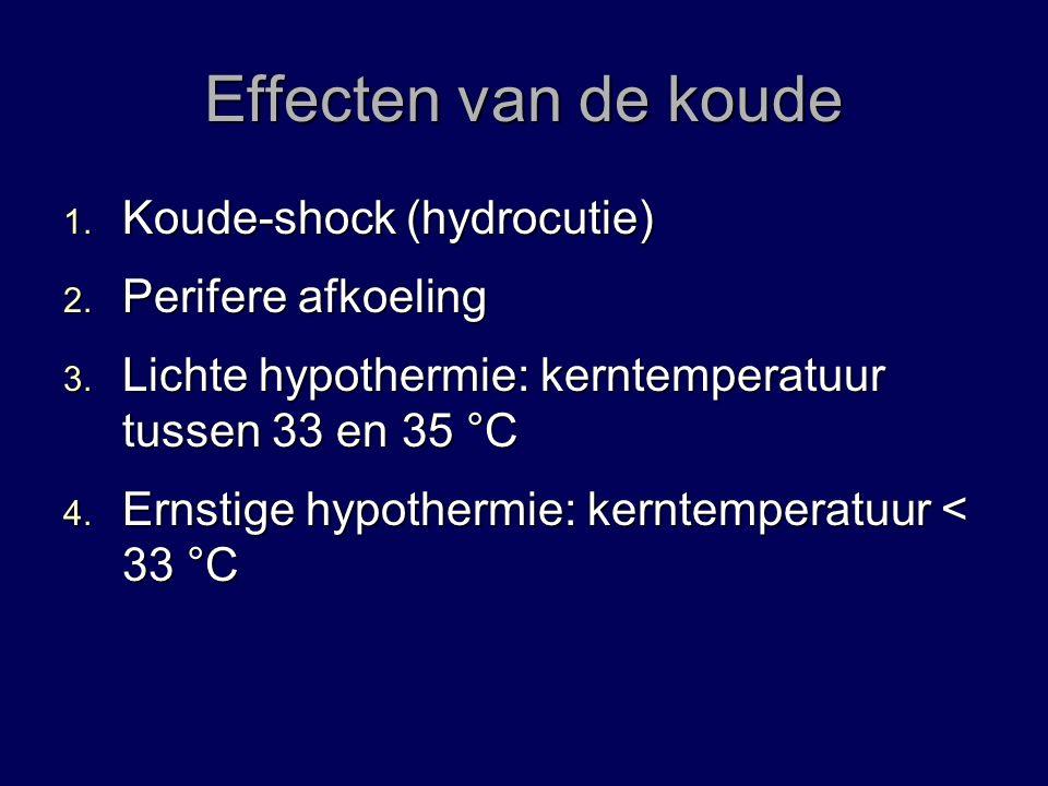 Effecten van de koude Koude-shock (hydrocutie) Perifere afkoeling