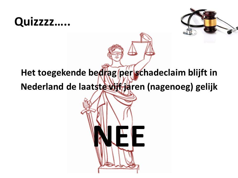 Quizzzz….. Het toegekende bedrag per schadeclaim blijft in Nederland de laatste vijf jaren (nagenoeg) gelijk.