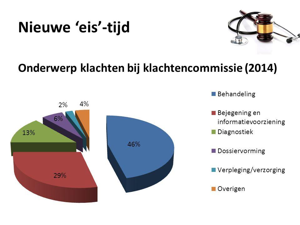 Nieuwe 'eis'-tijd Onderwerp klachten bij klachtencommissie (2014)
