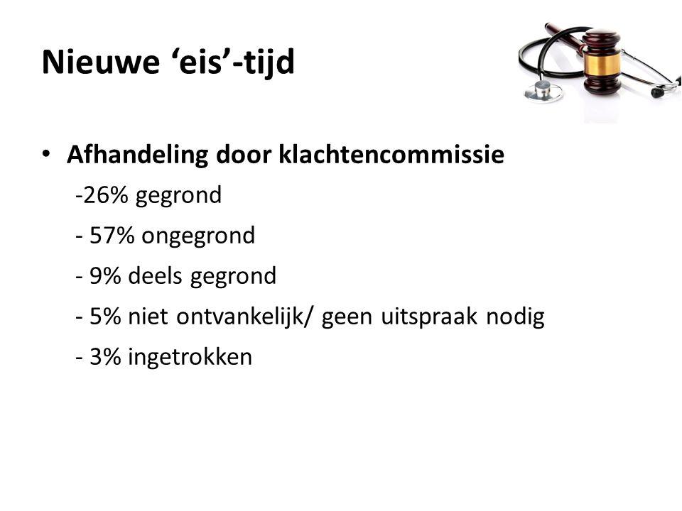 Nieuwe 'eis'-tijd Afhandeling door klachtencommissie -26% gegrond