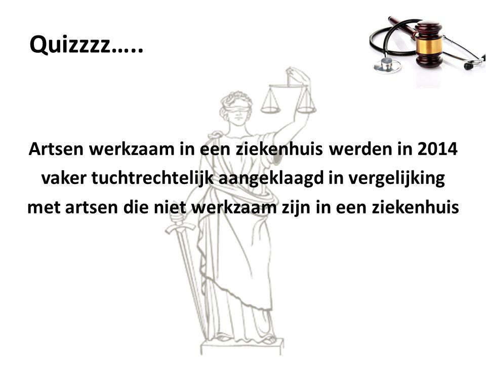Quizzzz…..