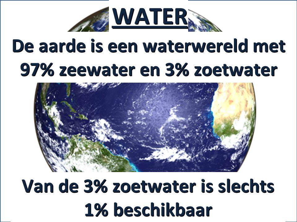 WATER De aarde is een waterwereld met 97% zeewater en 3% zoetwater