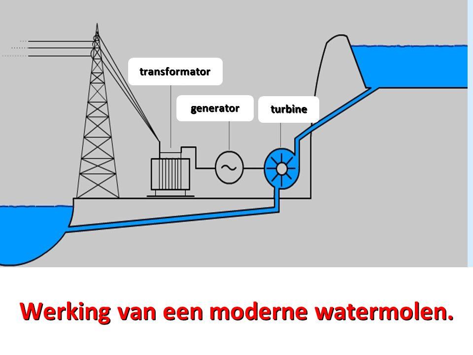 Werking van een moderne watermolen.