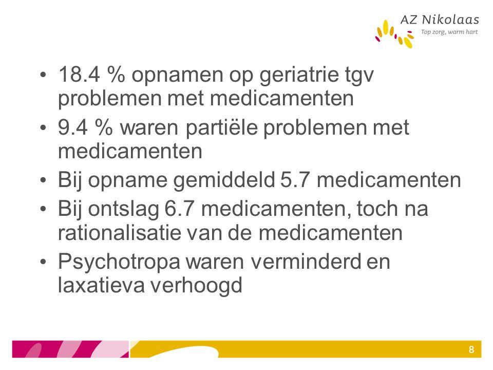 18.4 % opnamen op geriatrie tgv problemen met medicamenten