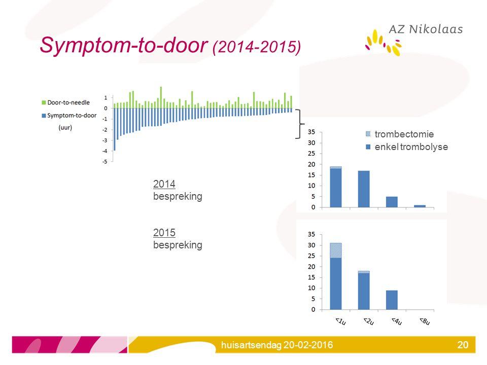 Symptom-to-door (2014-2015) 2014 bespreking 2015 trombectomie