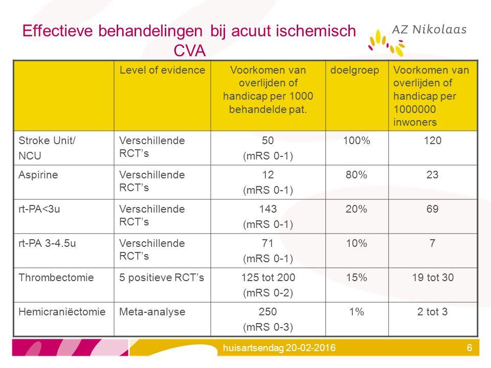 Effectieve behandelingen bij acuut ischemisch CVA