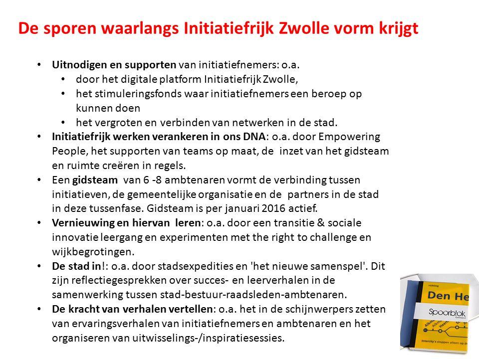 De sporen waarlangs Initiatiefrijk Zwolle vorm krijgt