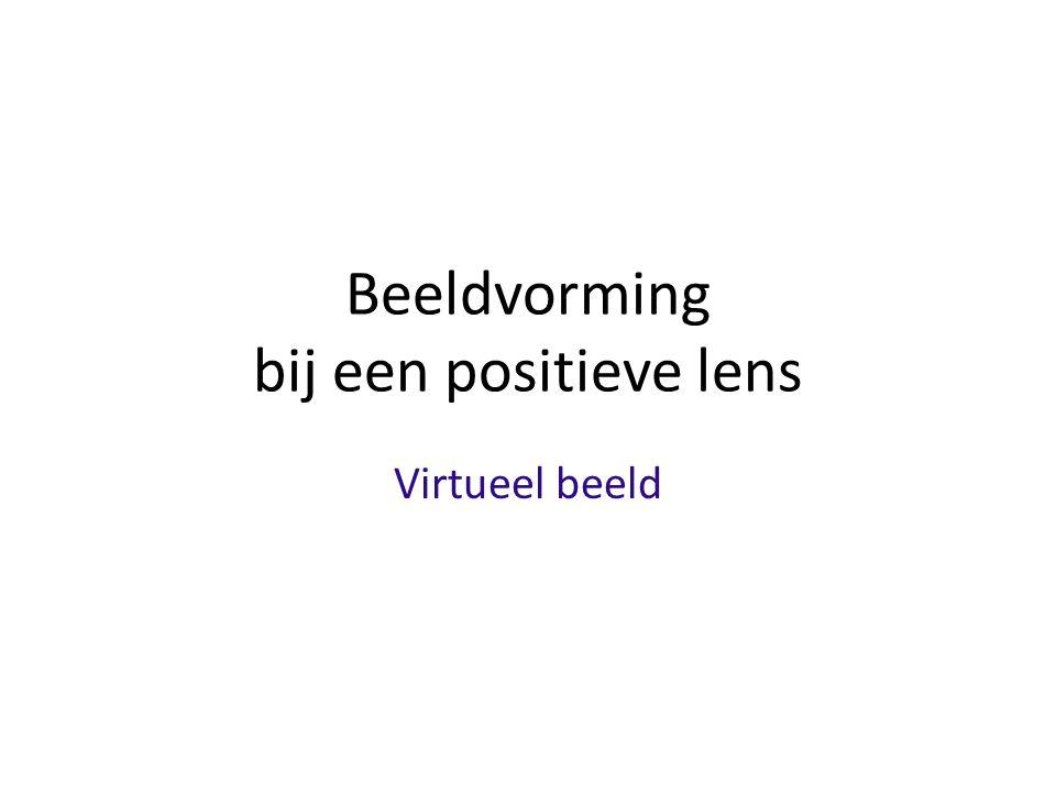 Beeldvorming bij een positieve lens