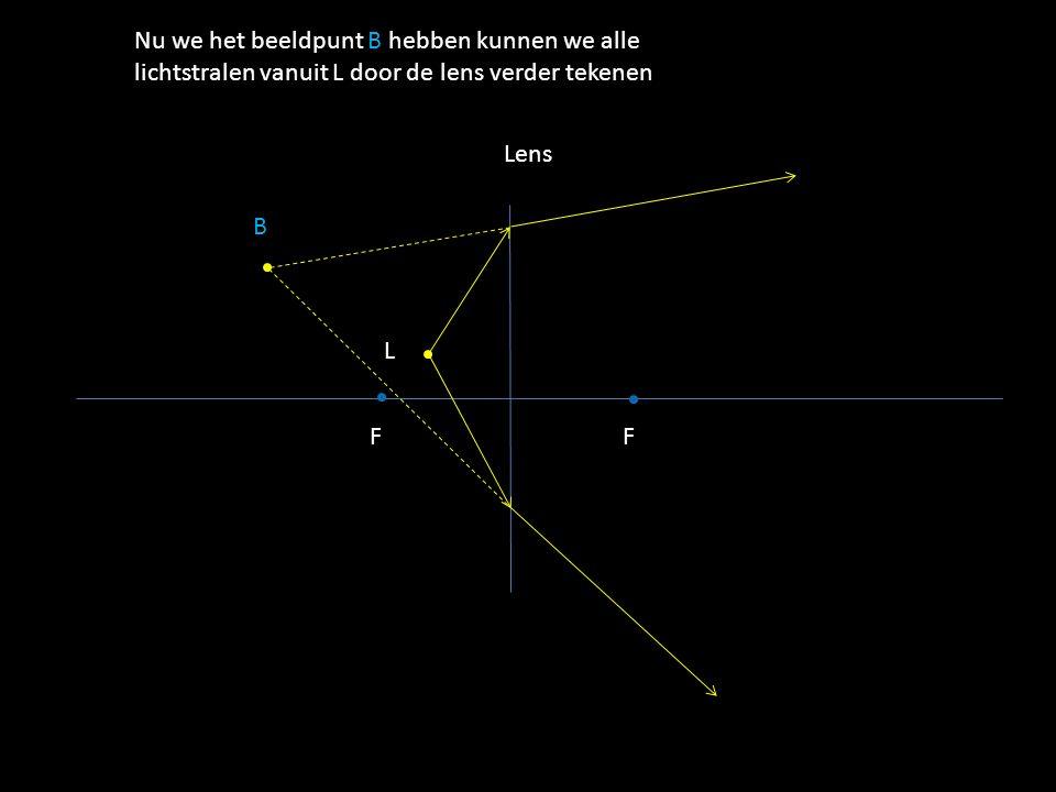 Nu we het beeldpunt B hebben kunnen we alle lichtstralen vanuit L door de lens verder tekenen