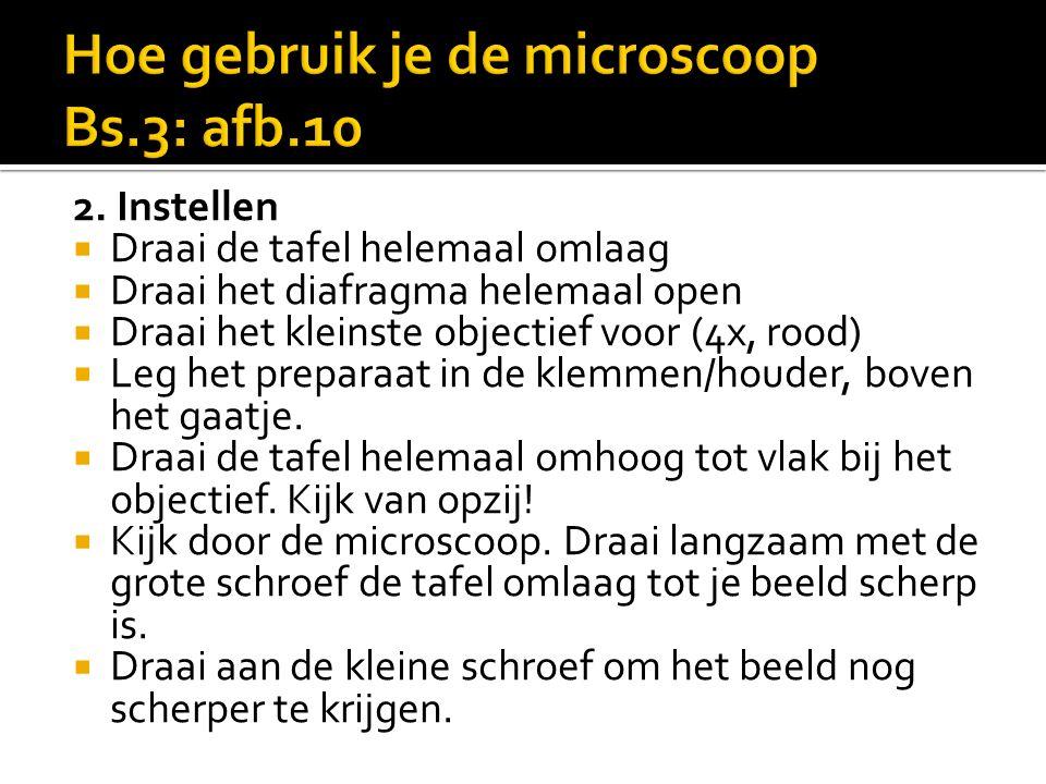 Hoe gebruik je de microscoop Bs.3: afb.10